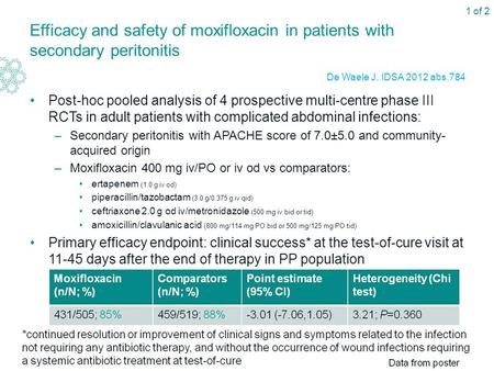 Efficacy and safety of moxifloxacin in patients with secondary peritonitis Post-hoc pooled analysis of 4 prospective multi-centre phase III RCTs in adult.