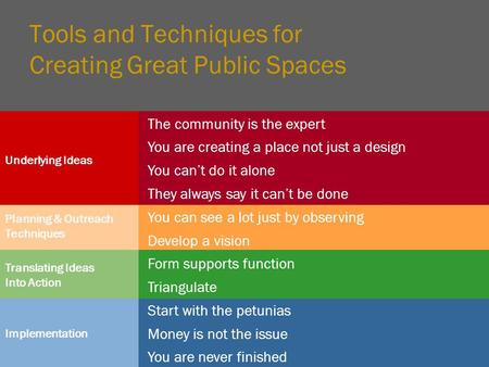 PROJECT FOR PUBLIC SPACES Tools and Techniques for Creating Great Public Spaces Translating Ideas Into Action Implementation Underlying Ideas Planning.
