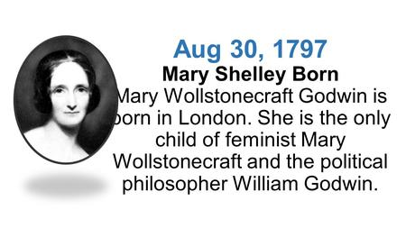 Aug 30, 1797 Mary Shelley Born Mary Wollstonecraft Godwin is born in London. She is the only child of feminist Mary Wollstonecraft and the political philosopher.