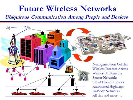 Future Wireless Networks Ubiquitous Communication Among People and Devices Next-generation Cellular Wireless Internet Access Wireless Multimedia Sensor.