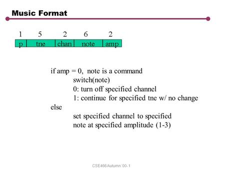 CSE466 Autumn '00- 1 Music Format if amp = 0, note is a command switch(note) 0: turn off specified channel 1: continue for specified tne w/ no change else.