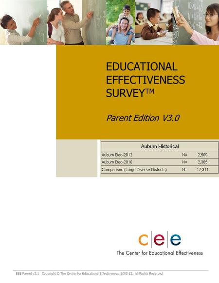 EES Parent v2.1 Copyright © The Center for Educational Effectiveness, 2003-12. All Rights Reserved. EDUCATIONAL EFFECTIVENESS SURVEY TM Parent Edition.