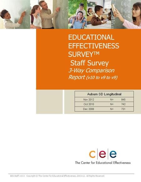EES Staff v10.0 Copyright © The Center for Educational Effectiveness, 2003-12. All Rights Reserved. EDUCATIONAL EFFECTIVENESS SURVEY TM Staff Survey 3-Way.