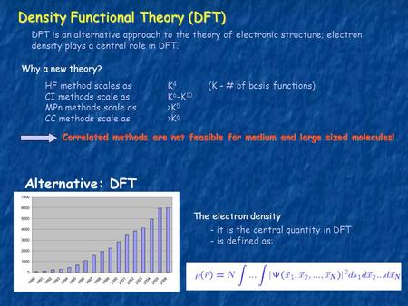 density functional theory sholl pdf