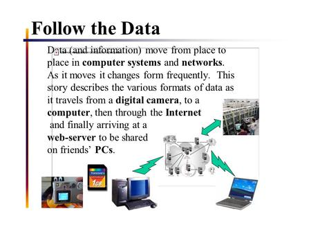Follow the Data Data (and information) move from place to place in computer systems and networks. As it moves it changes form frequently. This story describes.