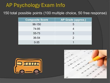 psychology test with multiple choice questions Multiple choice question (mcq) exams – preparation what are mcqs o in an mcq you .