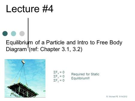 Lecture #4 Equilibrium of a Particle and Intro to Free Body Diagram (ref: Chapter 3.1, 3.2) ΣFx = 0 ΣFy = 0 ΣFz = 0 Required for Static Equilibrium!! R.