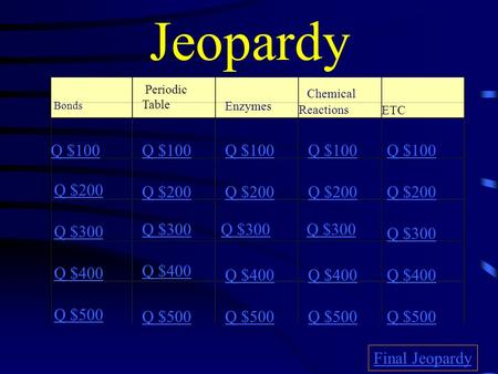 Jeopardy Bonds Periodic Table Chemical Reactions ETC Q $100 Q $200 Q $300 Q $400 Q $500 Q $100 Q $200 Q $300 Q $400 Q $500 Final Jeopardy Enzymes.