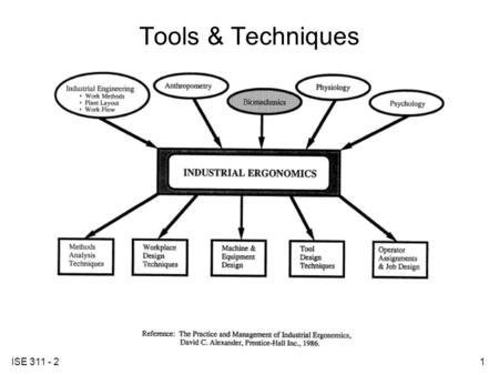 Tools & Techniques ISE 311 - 2.