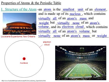 Properties of Atoms & the Periodic Table I. Structure of the Atom + -an _____ is the ________ ____ of an _______, and is made up of its _______, which.