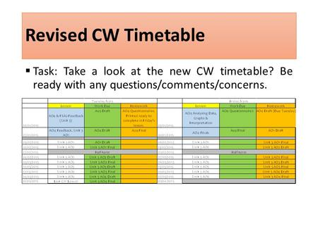 Revised CW Timetable  Task: Take a look at the new CW timetable? Be ready with any questions/comments/concerns.