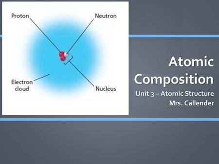 Atomic Composition Unit 3 – Atomic Structure Mrs. Callender.