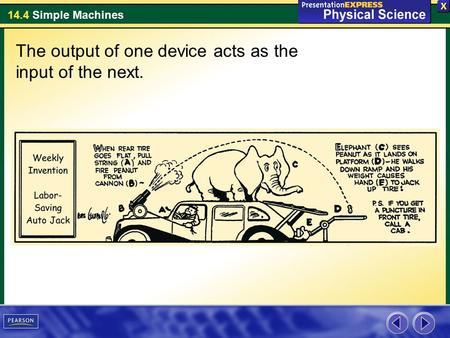 14.4 Simple Machines The output of one device acts as the input of the next.