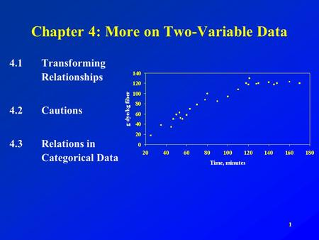 1 Chapter 4: More on Two-Variable Data 4.1Transforming Relationships 4.2Cautions 4.3Relations in Categorical Data.