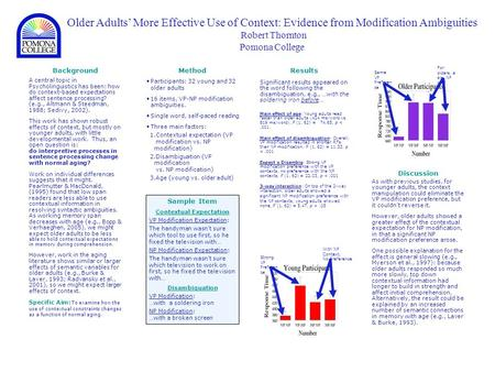 Older Adults' More Effective Use of Context: Evidence from Modification Ambiguities Robert Thornton Pomona College Method Participants: 32 young and 32.