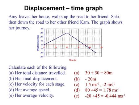 Displacement – time graph Amy leaves her house, walks up the road to her friend, Saki, then down the road to her other friend Kam. The graph shows her.