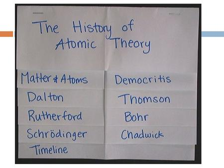 The History of Atomic Theory