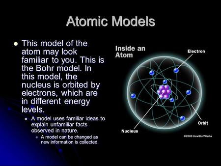 Atomic Models This model of the atom may look familiar to you. This is the Bohr model. In this model, the nucleus is orbited by electrons, which are in.