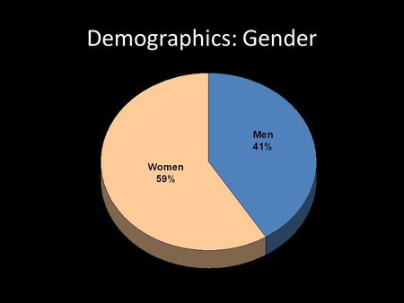 Demographics: Gender. First Contact with the Seventh-day Adventist Church 30% Raised as an Adventist 28% Through a friend, relative, neighbor.