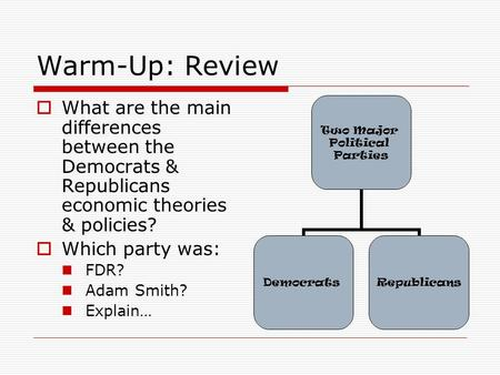 republicans and democrats similar differences Democrats & republicans compare & contrast essay although there are similarities between the so what are the differences between democrats and republicans.
