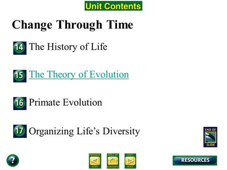 Unit Overview – pages 366-367 Change Through Time The History of Life The Theory of Evolution Primate Evolution Organizing Life's Diversity.