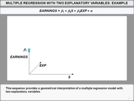 MULTIPLE REGRESSION WITH TWO EXPLANATORY VARIABLES: EXAMPLE 1 This sequence provides a geometrical interpretation of a multiple regression model with two.