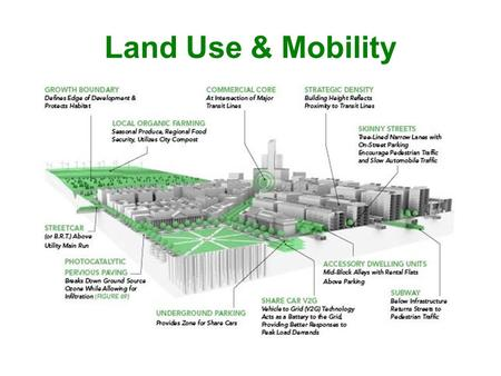 Land Use & Mobility. Energy System Water System.