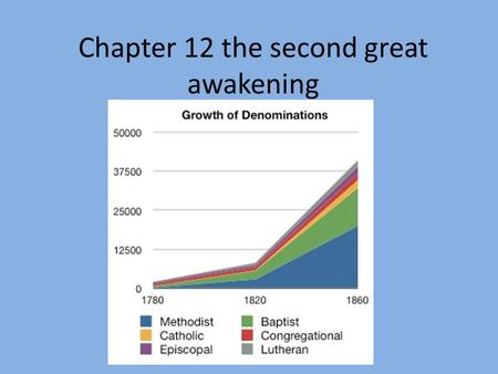 Chapter 12 the second great awakening. Second Great Awakening Known as the rise of evangelism mostly due to the end of government sponsorship of certain.