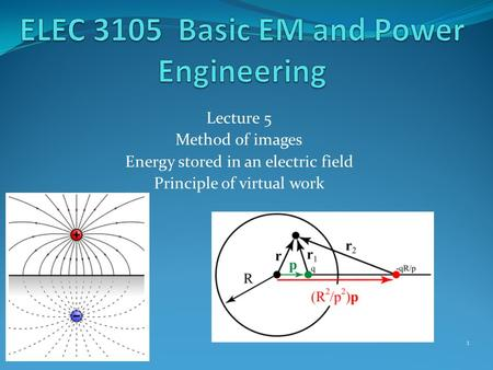 Lecture 5 Method of images Energy stored in an electric field Principle of virtual work 1.