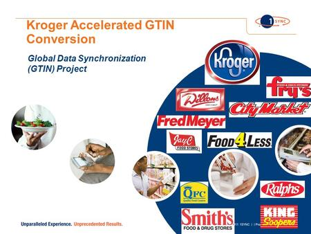 © 2011 1SYNC | | Proprietary and Confidential Kroger Accelerated GTIN Conversion Global Data Synchronization (GTIN) Project.