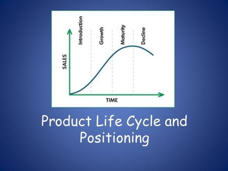 Product Life Cycle and Positioning. Lesson Objectives Identify the 4 stages of the product life cycle Describe product positioning techniques.