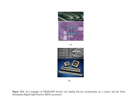 Figure 15.1: Two examples of MEMS/MST devices, the Analog Devices accelerometer (a), a sensor, and the Texas Instruments Digital Light Projector (DLP),