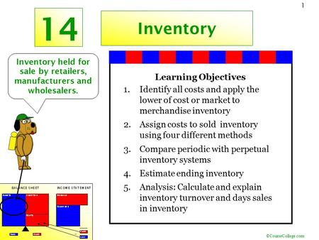 ©CourseCollege.com 1 14 Inventory Inventory held for sale by retailers, manufacturers and wholesalers. Learning Objectives 1.Identify all costs and apply.