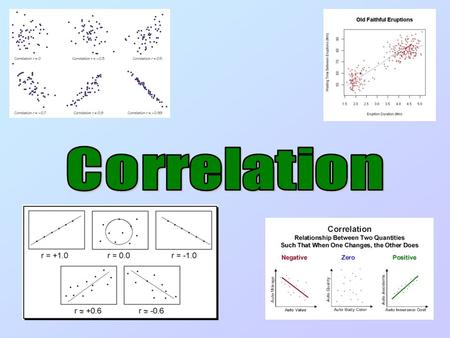 Correlation This Chapter is on Correlation We will look at patterns in data on a scatter graph We will be looking at how to calculate the variance and.