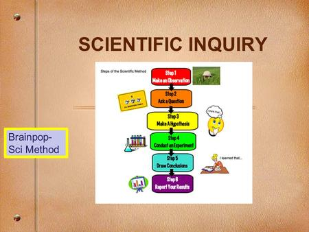 SCIENTIFIC INQUIRY Brainpop-Sci Method.