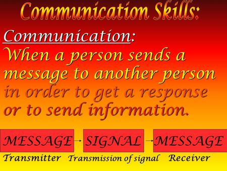Communication: MESSAGE SIGNAL MESSAGE Transmitter Transmission of signal Receiver When a person sends a message to another person in order to get a response.