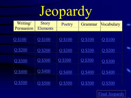 Jeopardy Story Elements Grammar Vocabulary Q $100 Q $200 Q $300 Q $400 Q $500 Q $100 Q $200 Q $300 Q $400 Q $500 Final Jeopardy Writing/ Persuasion Poetry.