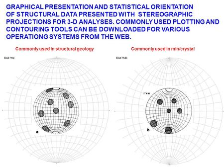 GRAPHICAL PRESENTATION AND STATISTICAL ORIENTATION OF STRUCTURAL DATA PRESENTED WITH STEREOGRAPHIC PROJECTIONS FOR 3-D ANALYSES. COMMONLY USED PLOTTING.