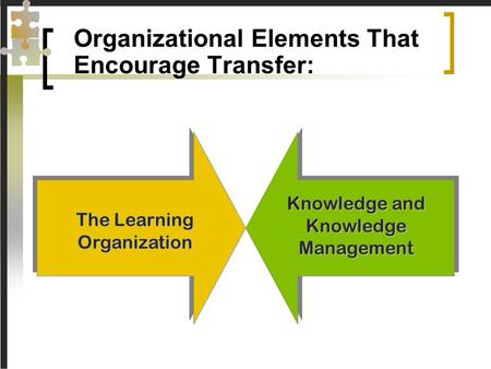 Organizational Elements That Encourage Transfer: The Learning Organization Knowledge and Knowledge Management.