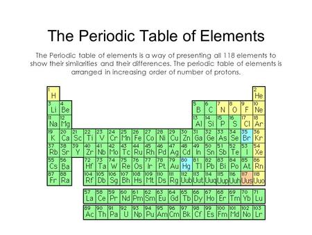 The Periodic Table of Elements The Periodic table of elements is a way of presenting all 118 elements to show their similarities and their differences.