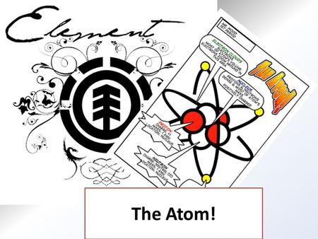 The Atom!. GLE 0807.Inq.5 Communicate scientific understanding using descriptions, explanations, and models. GLE 0807.T/E.2 Know that the engineering.