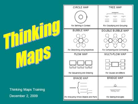 Thinking Maps Training December 2, 2009. Double Bubble Map Used for comparing and contrasting any two things or ideas.