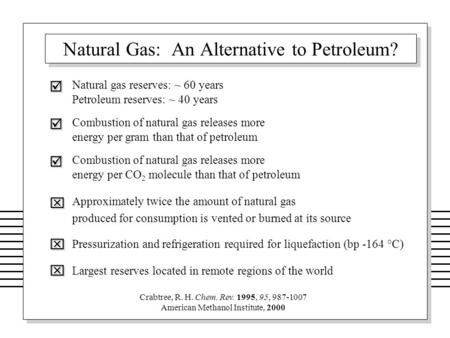 Natural Gas: An Alternative to Petroleum? Crabtree, R. H. Chem. Rev. 1995, 95, 987-1007 American Methanol Institute, 2000 Natural gas reserves: ~ 60 years.