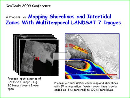 GeoTools 2009 Conference A Process For Mapping Shorelines and Intertidal Zones With Multitemporal LANDSAT 7 Images Process input: a series of LANDSAT images;
