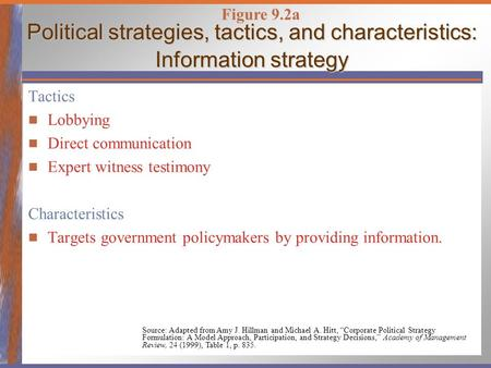 Political strategies, tactics, and characteristics: Information strategy Tactics Lobbying Direct communication Expert witness testimony Characteristics.
