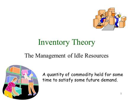 1 Inventory Theory The Management of Idle Resources A quantity of commodity held for some time to satisfy some future demand.