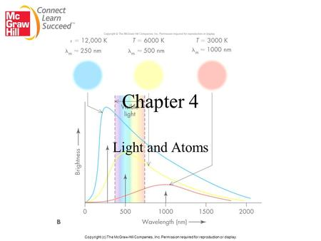 Chapter 4 Light and Atoms Copyright (c) The McGraw-Hill Companies, Inc. Permission required for reproduction or display.