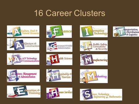 16 Career Clusters. Cluster: Hospitality & Tourism Preparing individuals for employment in career pathways that relate to families and human needs such.