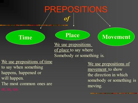 PREPOSITIONS Time Place Movement of We use prepositions of time to say when something happens, happened or will happen. The most common ones are at, in,