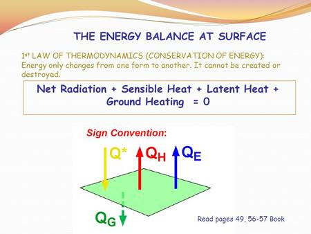 THE ENERGY BALANCE AT SURFACE Net Radiation + Sensible Heat + Latent Heat + Ground Heating = 0 1 st LAW OF THERMODYNAMICS (CONSERVATION OF ENERGY): Energy.
